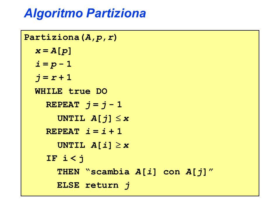 Algoritmo Partiziona Partiziona(A,p,r) x = A[p] i = p - 1 j = r + 1